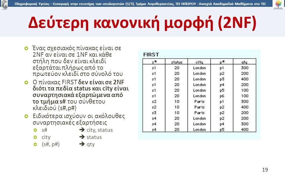 1919 Πληροφορική Υγείας – Εισαγωγή στην επιστήμη των υπολογιστών (3/3), Τμήμα Λογοθεραπείας, ΤΕΙ ΗΠΕΙΡΟΥ - Ανοιχτά Ακαδημαϊκά Μαθήματα στο ΤΕΙ Ηπείρου Δεύτερη κανονική μορφή (2NF) 19  Ένας σχεσιακός πίνακας είναι σε 2NF αν είναι σε 1NF και κάθε στήλη που δεν είναι κλειδί εξαρτάται πλήρως από το πρωτεύον κλειδί στο σύνολό του  Ο πίνακας FIRST δεν είναι σε 2NF διότι τα πεδία status και city είναι συναρτησιακά εξαρτώμενα από το τμήμα s# του σύνθετου κλειδιού (s#,p#)  Ειδικότερα ισχύουν οι ακόλουθες συναρτησιακές εξαρτήσεις  s#  city, status  city  status  (s#, p#)  qty