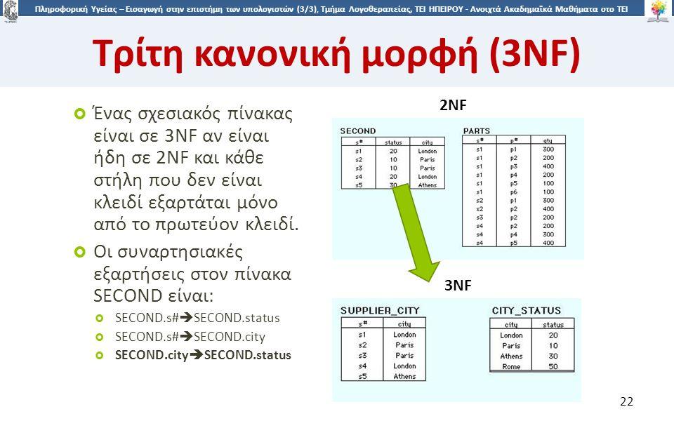 2 Πληροφορική Υγείας – Εισαγωγή στην επιστήμη των υπολογιστών (3/3), Τμήμα Λογοθεραπείας, ΤΕΙ ΗΠΕΙΡΟΥ - Ανοιχτά Ακαδημαϊκά Μαθήματα στο ΤΕΙ Ηπείρου Τρίτη κανονική μορφή (3NF) 22  Ένας σχεσιακός πίνακας είναι σε 3NF αν είναι ήδη σε 2NF και κάθε στήλη που δεν είναι κλειδί εξαρτάται μόνο από το πρωτεύον κλειδί.