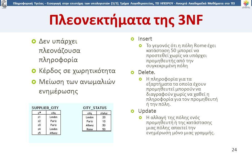 2424 Πληροφορική Υγείας – Εισαγωγή στην επιστήμη των υπολογιστών (3/3), Τμήμα Λογοθεραπείας, ΤΕΙ ΗΠΕΙΡΟΥ - Ανοιχτά Ακαδημαϊκά Μαθήματα στο ΤΕΙ Ηπείρου Πλεονεκτήματα της 3NF 24  Δεν υπάρχει πλεονάζουσα πληροφορία  Κέρδος σε χωρητικότητα  Μείωση των ανωμαλιών ενημέρωσης  Insert  Το γεγονός ότι η πόλη Rome έχει κατάσταση 50 μπορεί να προστεθεί χωρίς να υπάρχει προμηθευτής από την συγκεκριμένη πόλη  Delete.