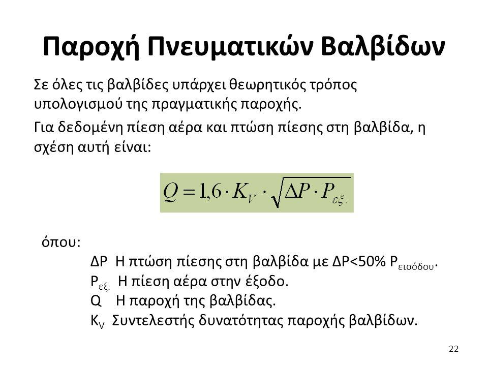 Σε όλες τις βαλβίδες υπάρχει θεωρητικός τρόπος υπολογισμού της πραγματικής παροχής. Για δεδομένη πίεση αέρα και πτώση πίεσης στη βαλβίδα, η σχέση αυτή