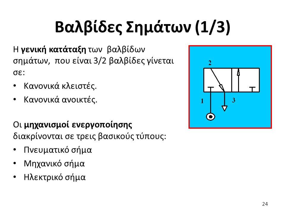 Η γενική κατάταξη των βαλβίδων σημάτων, που είναι 3/2 βαλβίδες γίνεται σε: Κανονικά κλειστές. Κανονικά ανοικτές. Οι μηχανισμοί ενεργοποίησης διακρίνον