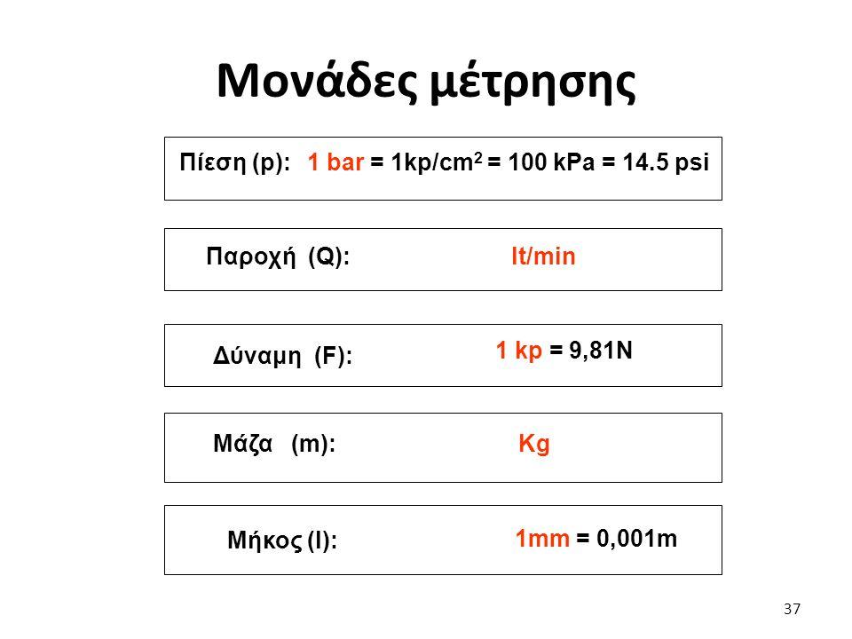 37 Mονάδες μέτρησης Πίεση (p):1 bar = 1kp/cm 2 = 100 kPa = 14.5 psi Παροχή (Q):lt/min Δύναμη (F): 1 kp = 9,81N Mάζα (m):Kg Mήκος (l): 1mm = 0,001m