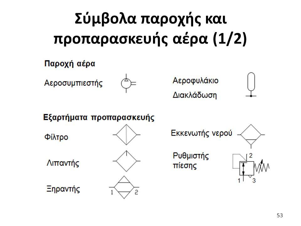 53 Σύμβολα παροχής και προπαρασκευής αέρα (1/2)