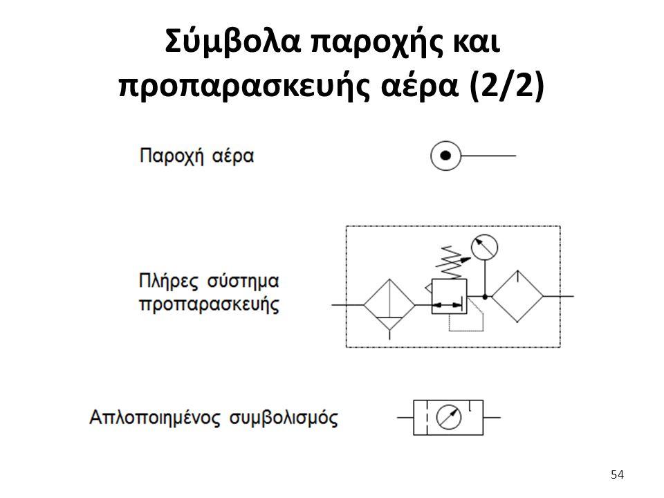 54 Σύμβολα παροχής και προπαρασκευής αέρα (2/2)