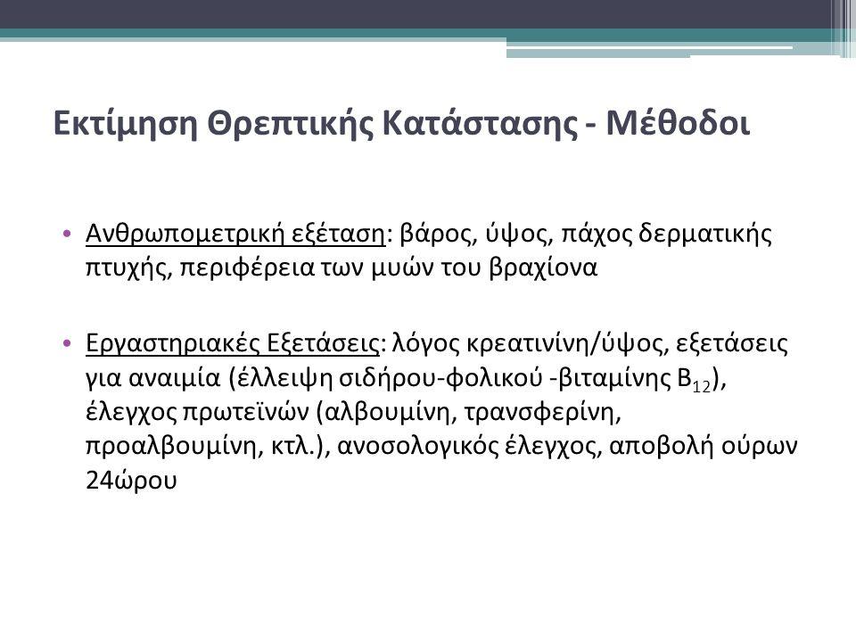 Εκτίμηση Θρεπτικής Κατάστασης - Μέθοδοι Ανθρωπομετρική εξέταση: βάρος, ύψος, πάχος δερματικής πτυχής, περιφέρεια των μυών του βραχίονα Εργαστηριακές Εξετάσεις: λόγος κρεατινίνη/ύψος, εξετάσεις για αναιμία (έλλειψη σιδήρου-φολικού -βιταμίνης Β 12 ), έλεγχος πρωτεϊνών (αλβουμίνη, τρανσφερίνη, προαλβουμίνη, κτλ.), ανοσολογικός έλεγχος, αποβολή ούρων 24ώρου