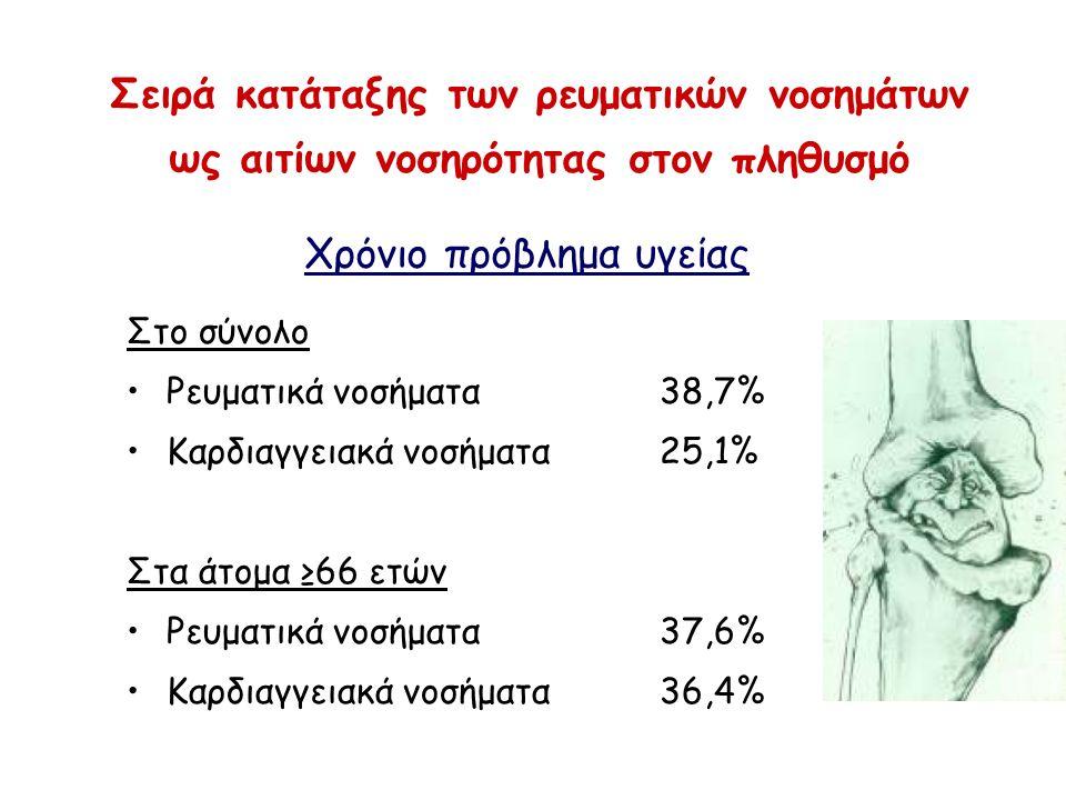 Σειρά κατάταξης των ρευματικών νοσημάτων ως αιτίων νοσηρότητας στον πληθυσμό Χρόνιο πρόβλημα υγείας Στο σύνολο Ρευματικά νοσήματα38,7% Καρδιαγγειακά νοσήματα25,1% Στα άτομα ≥66 ετών Ρευματικά νοσήματα37,6% Καρδιαγγειακά νοσήματα36,4%