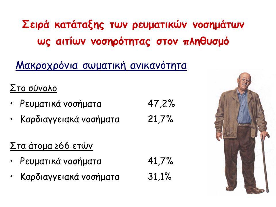 Σειρά κατάταξης των ρευματικών νοσημάτων ως αιτίων νοσηρότητας στον πληθυσμό Μακροχρόνια σωματική ανικανότητα Στο σύνολο Ρευματικά νοσήματα47,2% Καρδι