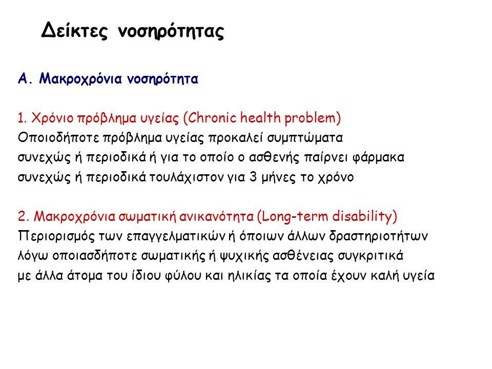 Δείκτες νοσηρότητας Α. Μακροχρόνια νοσηρότητα 1. Χρόνιο πρόβλημα υγείας (Chronic health problem) Οποιοδήποτε πρόβλημα υγείας προκαλεί συμπτώματα συνεχ