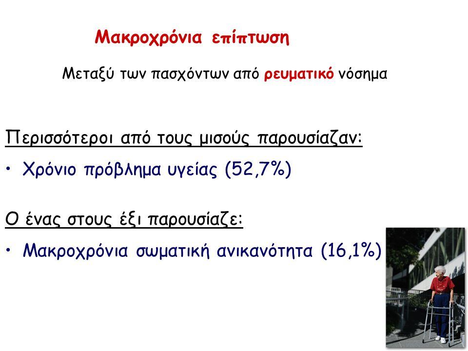 Βραχυχρόνια επίπτωση Μεταξύ των πασχόντων από ρευματικό νόσημα στις 2 τελευταίες εβδομάδες παρουσίαζαν: Βραχυχρόνια σωματική ανικανότητα10,5% Ιατρικές επισκέψεις10,4% Χρήση φαρμάκων με ιατρική συνταγή26,4% Χρήση φαρμάκων χωρίς ιατρική συνταγή 7,2%