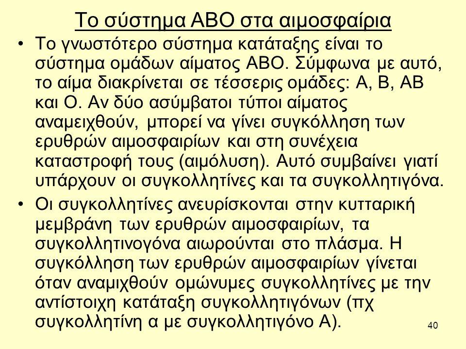 40 Το σύστημα ΑΒΟ στα αιμοσφαίρια Το γνωστότερο σύστημα κατάταξης είναι το σύστημα ομάδων αίματος ABO.