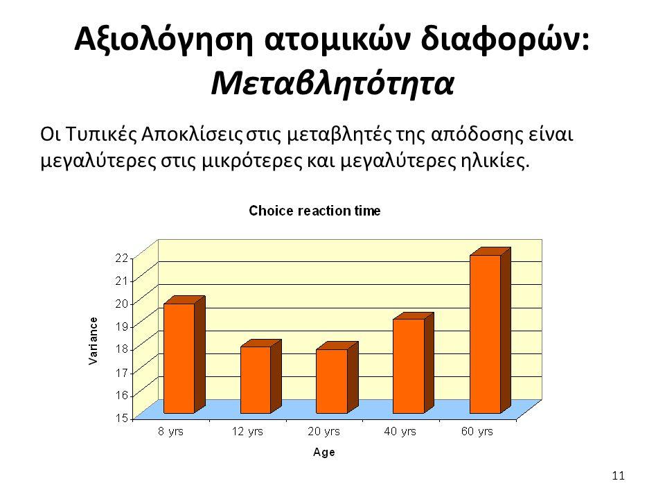 Αξιολόγηση ατομικών διαφορών: Μεταβλητότητα Οι Τυπικές Αποκλίσεις στις μεταβλητές της απόδοσης είναι μεγαλύτερες στις μικρότερες και μεγαλύτερες ηλικίες.