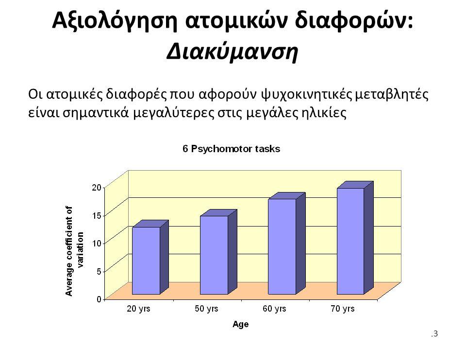 Αξιολόγηση ατομικών διαφορών: Διακύμανση Οι ατομικές διαφορές που αφορούν ψυχοκινητικές μεταβλητές είναι σημαντικά μεγαλύτερες στις μεγάλες ηλικίες 13