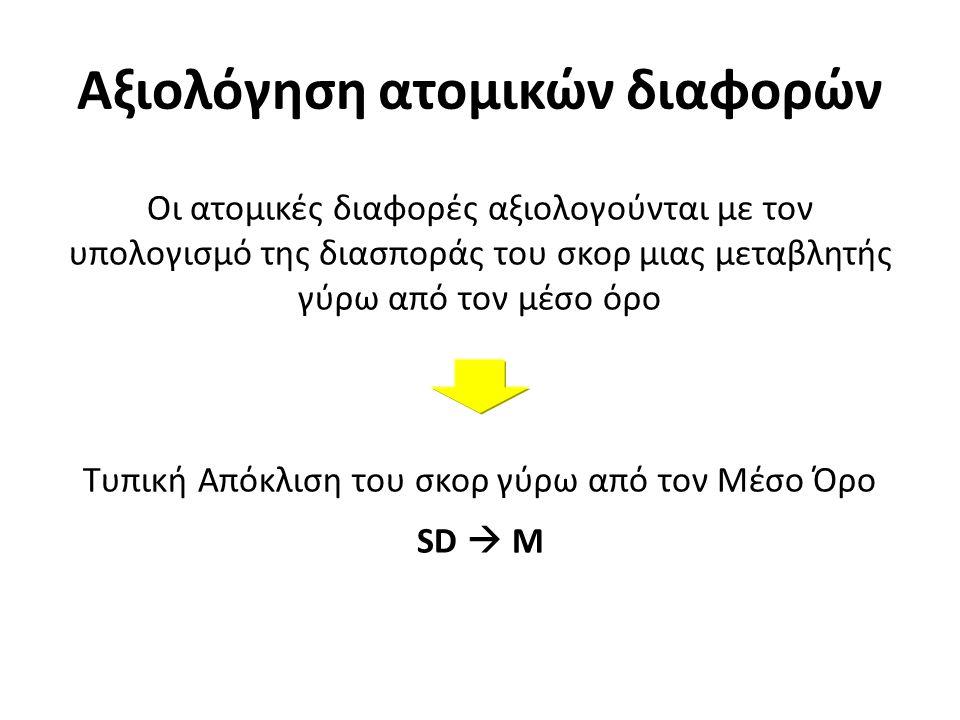 Αξιολόγηση ατομικών διαφορών Οι ατομικές διαφορές αξιολογούνται με τον υπολογισμό της διασποράς του σκορ μιας μεταβλητής γύρω από τον μέσο όρο Τυπική Απόκλιση του σκορ γύρω από τον Μέσο Όρο SD  M