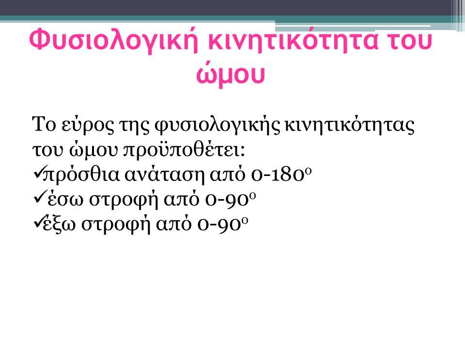Φυσιολογική κινητικότητα του ώμου Το εύρος της φυσιολογικής κινητικότητας του ώμου προϋποθέτει: πρόσθια ανάταση από 0-180 ο έσω στροφή από 0-90 ο έξω