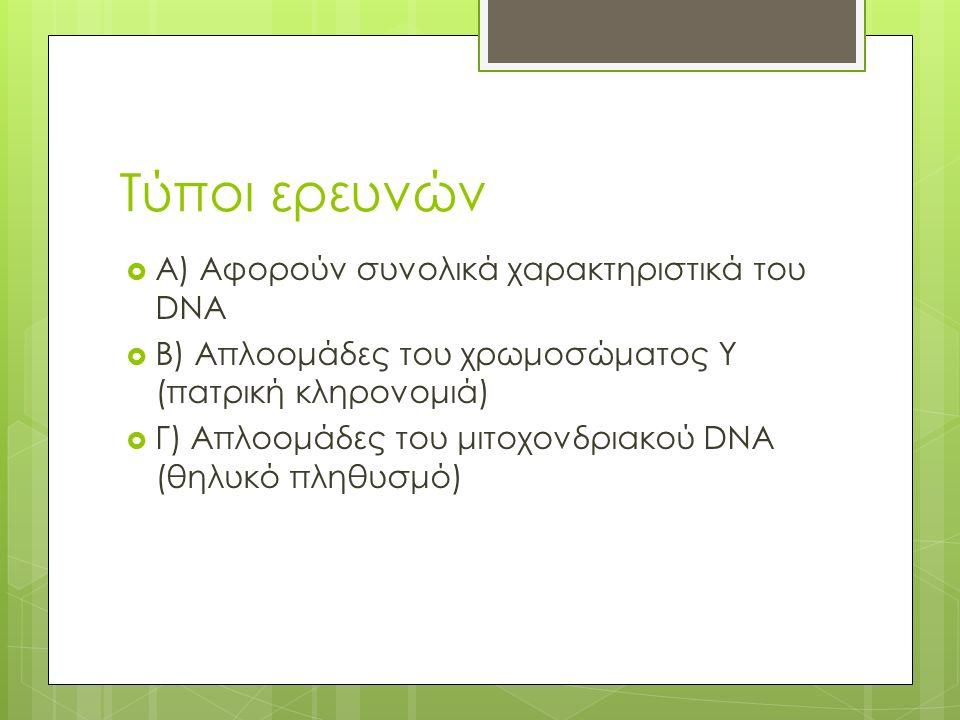 Τύποι ερευνών  Α) Αφορούν συνολικά χαρακτηριστικά του DNA  B) Απλοομάδες του χρωμοσώματος Υ (πατρική κληρονομιά)  Γ) Απλοομάδες του μιτοχονδριακού DNA (θηλυκό πληθυσμό)