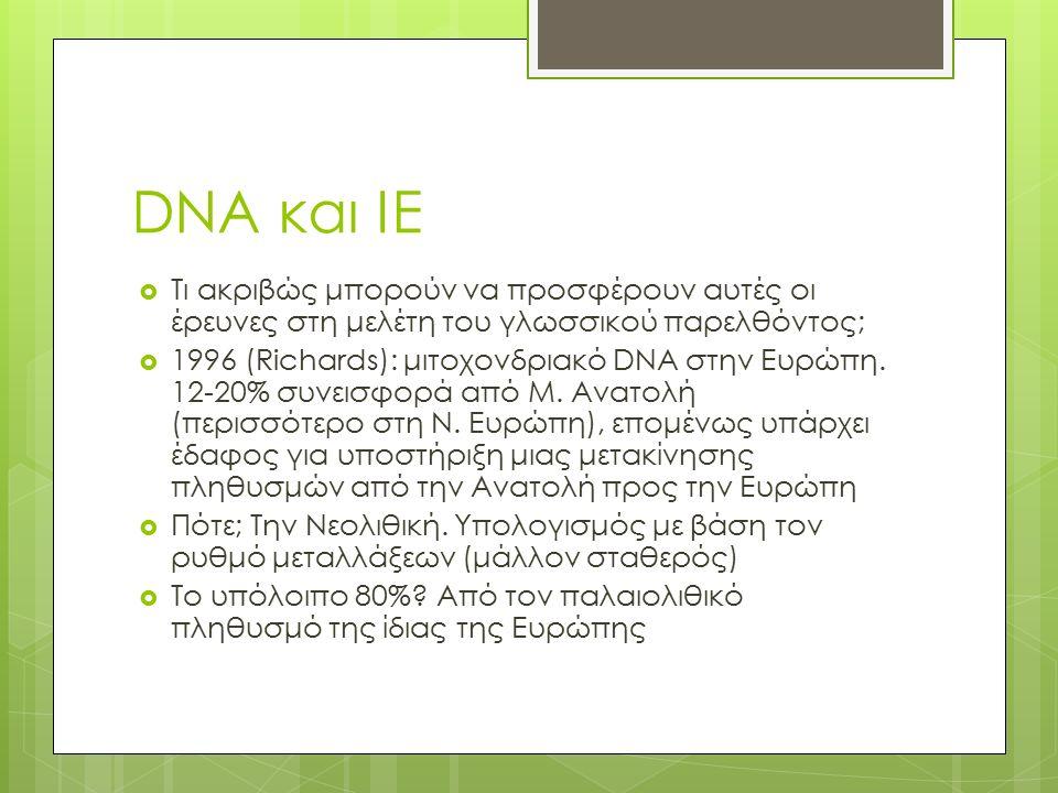 DNA και ΙΕ  Τι ακριβώς μπορούν να προσφέρουν αυτές οι έρευνες στη μελέτη του γλωσσικού παρελθόντος;  1996 (Richards): μιτοχονδριακό DNA στην Ευρώπη.