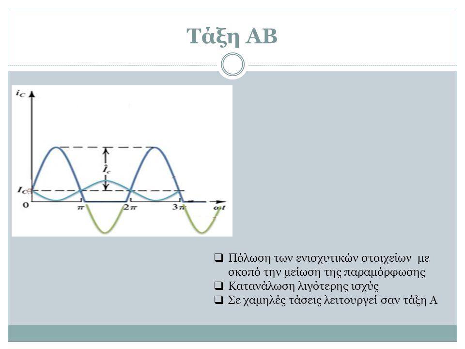 Τάξη ΑΒ  Πόλωση των ενισχυτικών στοιχείων με σκοπό την μείωση της παραμόρφωσης  Κατανάλωση λιγότερης ισχύς  Σε χαμηλές τάσεις λειτουργεί σαν τάξη Α
