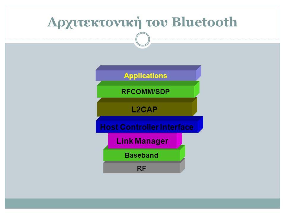 Αρχιτεκτονική του Bluetooth RF Baseband Link Manager L2CAP RFCOMM/SDP Applications Host Controller Interface