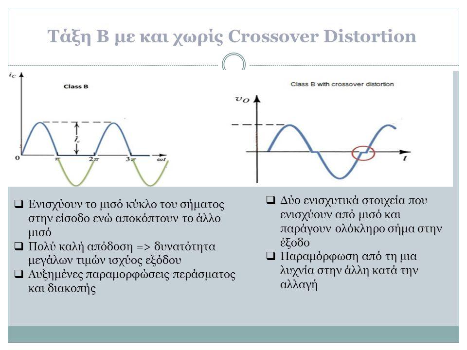 Τάξη Β με και χωρίς Crossover Distortion  Eνισχύουν το μισό κύκλο του σήματος στην είσοδο ενώ αποκόπτουν το άλλο μισό  Πολύ καλή απόδοση => δυνατότητα μεγάλων τιμών ισχύος εξόδου  Αυξημένες παραμορφώσεις περάσματος και διακοπής  Δύο ενισχυτικά στοιχεία που ενισχύουν από μισό και παράγουν ολόκληρο σήμα στην έξοδο  Παραμόρφωση από τη μια λυχνία στην άλλη κατά την αλλαγή