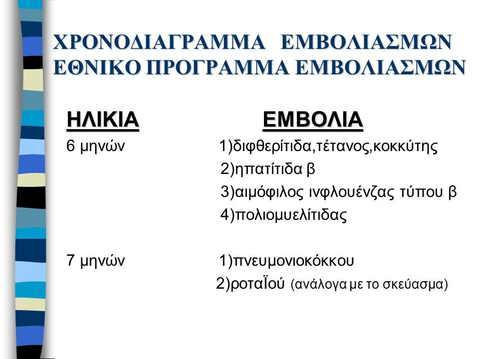 ΧΡΟΝΟΔΙΑΓΡΑΜΜΑ ΕΜΒΟΛΙΑΣΜΩΝ ΕΘΝΙΚΟ ΠΡΟΓΡΑΜΜΑ ΕΜΒΟΛΙΑΣΜΩΝ ΗΛΙΚΙΑ ΕΜΒΟΛΙΑ 6 μηνών 1)διφθερίτιδα,τέτανος,κοκκύτης 2)ηπατίτιδα β 3)αιμόφιλος ινφλουένζας τύπου β 4)πολιομυελίτιδας 7 μηνών 1)πνευμονιοκόκκου 2)ροταΪού (ανάλογα με το σκεύασμα)