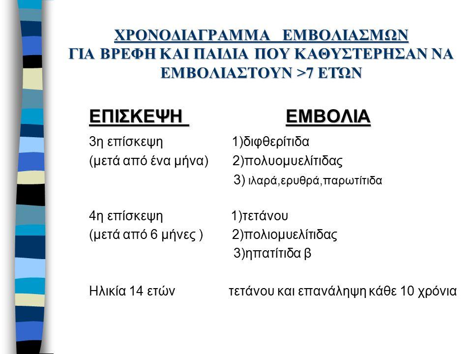 ΧΡΟΝΟΔΙΑΓΡΑΜΜΑ ΕΜΒΟΛΙΑΣΜΩΝ ΓΙΑ ΒΡΕΦΗ ΚΑΙ ΠΑΙΔΙΑ ΠΟΥ ΚΑΘΥΣΤΕΡΗΣΑΝ ΝΑ ΕΜΒΟΛΙΑΣΤΟΥΝ >7 ΕΤΏΝ ΕΠΙΣΚΕΨΗ ΕΜΒΟΛΙΑ 3η επίσκεψη 1)διφθερίτιδα (μετά από ένα μήνα) 2)πολυομυελίτιδας 3) ιλαρά,ερυθρά,παρωτίτιδα 4η επίσκεψη 1)τετάνου (μετά από 6 μήνες ) 2)πολιομυελίτιδας 3)ηπατίτιδα β Ηλικία 14 ετών τετάνου και επανάληψη κάθε 10 χρόνια
