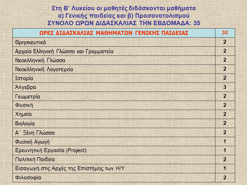 Στη Β' Λυκείου οι μαθητές διδάσκονται μαθήματα α) Γενικής παιδείας και β) Προσανατολισμού ΣΥΝΟΛΟ ΩΡΩΝ ΔΙΔΑΣΚΑΛΙΑΣ ΤΗΝ ΕΒΔΟΜΑΔΑ: 35 ΩΡΕΣ ΔΙΔΑΣΚΑΛΙΑΣ ΜΑΘΗΜΑΤΩΝ ΓΕΝΙΚΗΣ ΠΑΙΔΕΙΑΣ 30 Θρησκευτικά 2 Αρχαία Ελληνική Γλώσσα και Γραμματεία 2 Νεοελληνική Γλώσσα 2 Νεοελληνική Λογοτεχνία 2 Ιστορία 2 Άλγεβρα3 Γεωμετρία 2 Φυσική2 Χημεία2 Βιολογία 2 Α΄ Ξένη Γλώσσα 2 Φυσική Αγωγή 1 Ερευνητική Εργασία (Project)1 Πολιτική Παιδεία2 Εισαγωγή στις Αρχές της Επιστήμης των Η/Υ1 Φιλοσοφία2