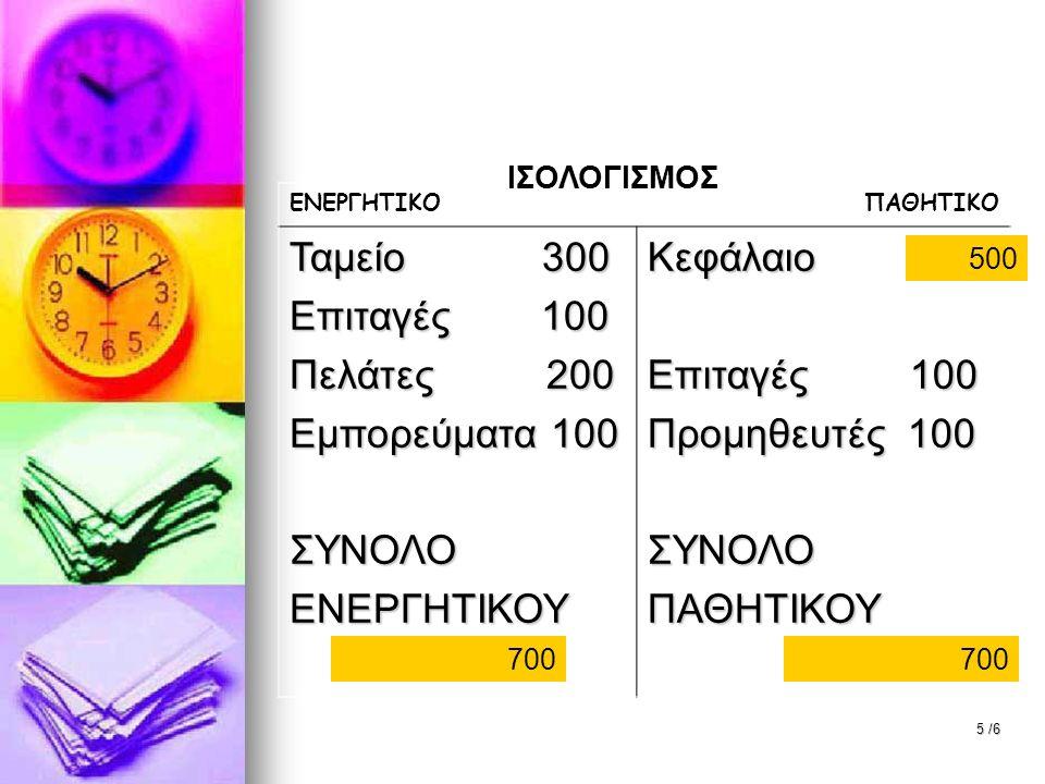 ΕΝΕΡΓΗΤΙΚΟΠΑΘΗΤΙΚΟ Ταμείο 300 Επιταγές 100 Πελάτες 200 Εμπορεύματα 100 ΣΥΝΟΛΟΕΝΕΡΓΗΤΙΚΟΥΚεφάλαιο Επιταγές 100 Προμηθευτές 100 ΣΥΝΟΛΟΠΑΘΗΤΙΚΟΥ 700 500 700 ΙΣΟΛΟΓΙΣΜΟΣ 5 /6