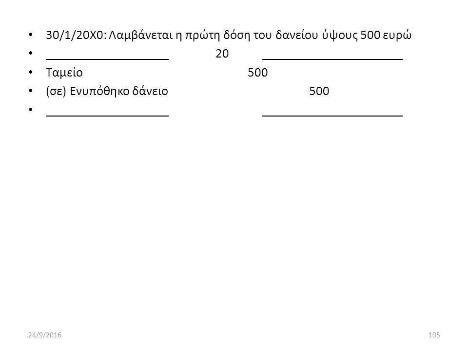 30/1/20Χ0: Λαμβάνεται η πρώτη δόση του δανείου ύψους 500 ευρώ 20 Ταμείο 500 (σε) Ενυπόθηκο δάνειο500 24/9/2016105