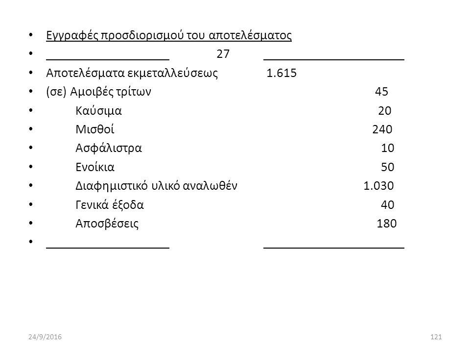 Εγγραφές προσδιορισμού του αποτελέσματος 27 Αποτελέσματα εκμεταλλεύσεως 1.615 (σε) Αμοιβές τρίτων 45 Καύσιμα 20 Μισθοί 240 Ασφάλιστρα 10 Ενοίκια 50 Διαφημιστικό υλικό αναλωθέν 1.030 Γενικά έξοδα 40 Αποσβέσεις 180 24/9/2016121