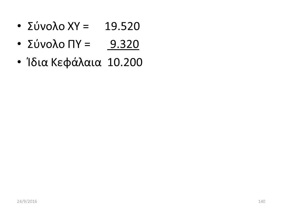 Σύνολο ΧΥ = 19.520 Σύνολο ΠΥ = 9.320 Ίδια Κεφάλαια 10.200 24/9/2016140