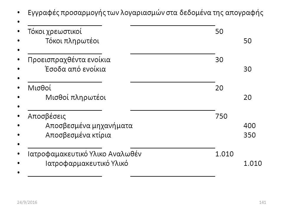 Εγγραφές προσαρμογής των λογαριασμών στα δεδομένα της απογραφής Τόκοι χρεωστικοί50 Τόκοι πληρωτέοι50 Προεισπραχθέντα ενοίκια30 Έσοδα από ενοίκια30 Μισθοί20 Μισθοί πληρωτέοι20 Αποσβέσεις750 Αποσβεσμένα μηχανήματα400 Αποσβεσμένα κτίρια350 Ιατροφαμακευτικό Υλικο Αναλωθέν1.010 Ιατροφαρμακευτικό Υλικό1.010 24/9/2016141