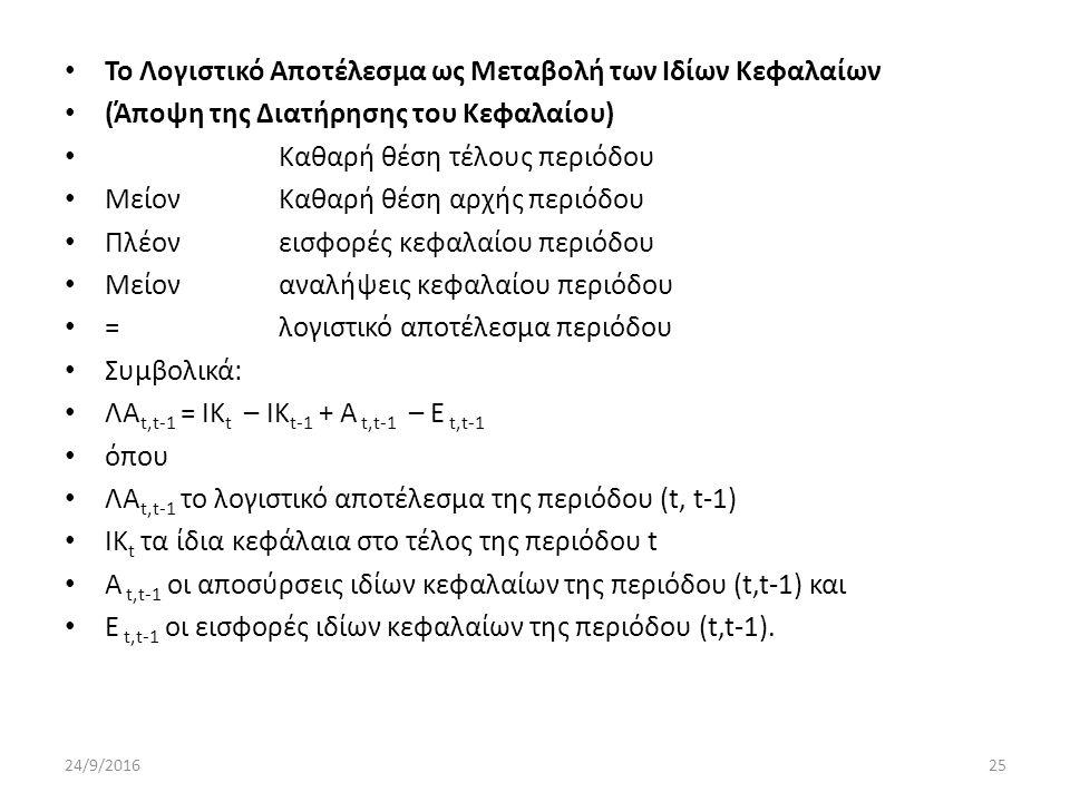 Το Λογιστικό Αποτέλεσμα ως Μεταβολή των Ιδίων Κεφαλαίων (Άποψη της Διατήρησης του Κεφαλαίου) Καθαρή θέση τέλους περιόδου ΜείονΚαθαρή θέση αρχής περιόδου Πλέονεισφορές κεφαλαίου περιόδου Μείοναναλήψεις κεφαλαίου περιόδου =λογιστικό αποτέλεσμα περιόδου Συμβολικά: ΛΑ t,t-1 = ΙΚ t – ΙΚ t-1 + Α t,t-1 – Ε t,t-1 όπου ΛΑ t,t-1 το λογιστικό αποτέλεσμα της περιόδου (t, t-1) ΙΚ t τα ίδια κεφάλαια στο τέλος της περιόδου t Α t,t-1 οι αποσύρσεις ιδίων κεφαλαίων της περιόδου (t,t-1) και Ε t,t-1 οι εισφορές ιδίων κεφαλαίων της περιόδου (t,t-1).