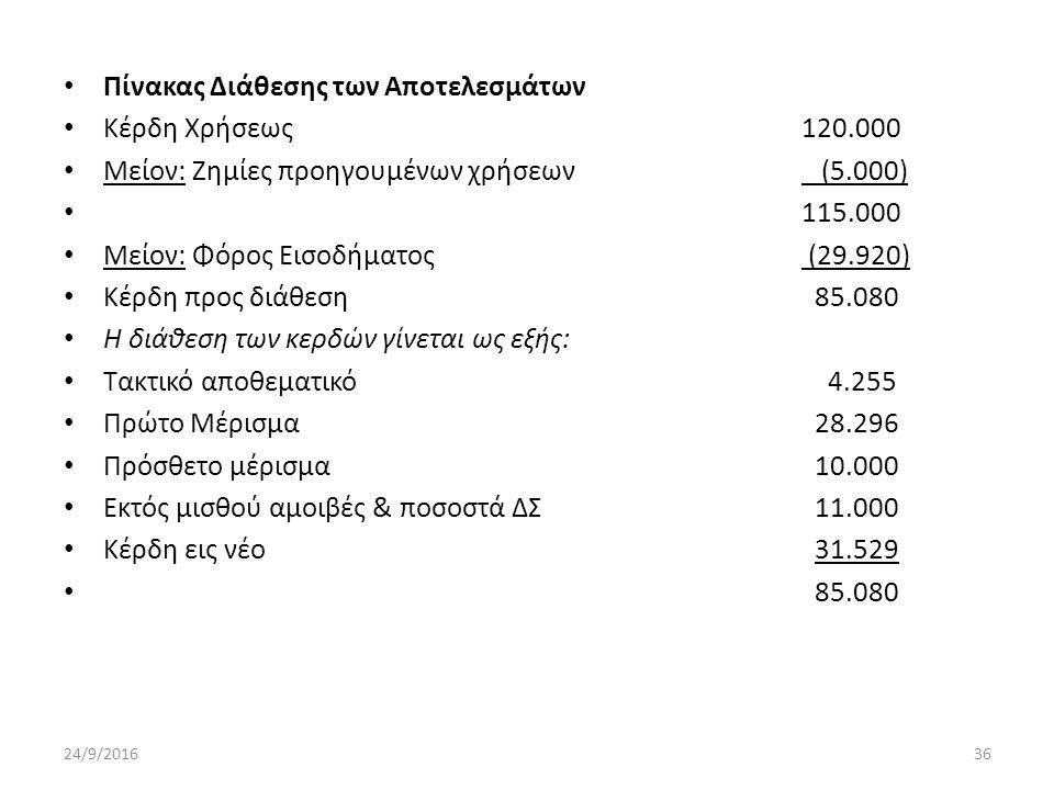 Πίνακας Διάθεσης των Αποτελεσμάτων Κέρδη Χρήσεως120.000 Μείον: Ζημίες προηγουμένων χρήσεων (5.000) 115.000 Μείον: Φόρος Εισοδήματος (29.920) Κέρδη προς διάθεση 85.080 Η διάθεση των κερδών γίνεται ως εξής: Τακτικό αποθεματικό 4.255 Πρώτο Μέρισμα 28.296 Πρόσθετο μέρισμα 10.000 Εκτός μισθού αμοιβές & ποσοστά ΔΣ 11.000 Κέρδη εις νέο 31.529 85.080 24/9/201636