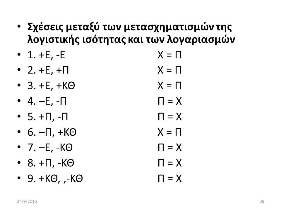 Σχέσεις μεταξύ των μετασχηματισμών της λογιστικής ισότητας και των λογαριασμών 1.
