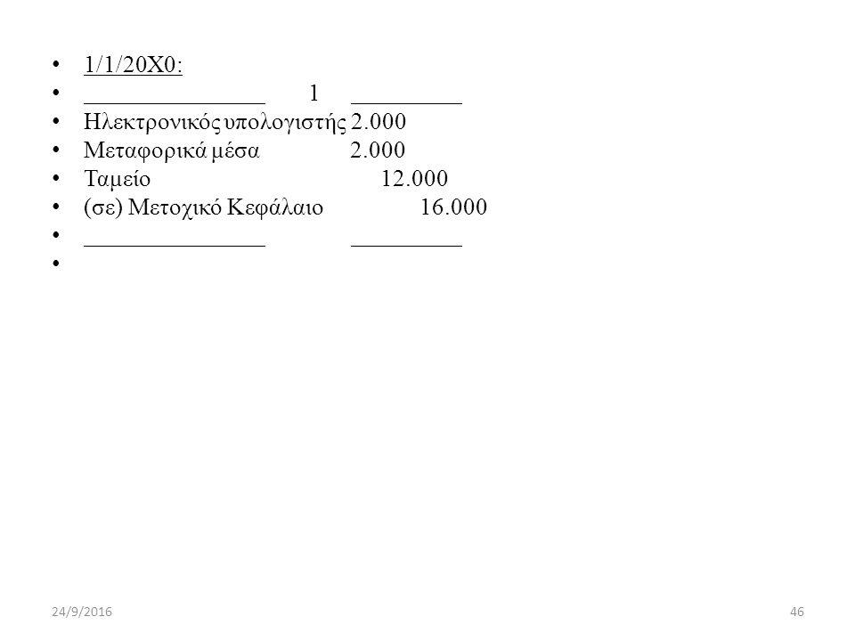 1/1/20Χ0: 1 Ηλεκτρονικός υπολογιστής2.000 Μεταφορικά μέσα 2.000 Ταμείο 12.000 (σε) Μετοχικό Κεφάλαιο16.000 24/9/201646