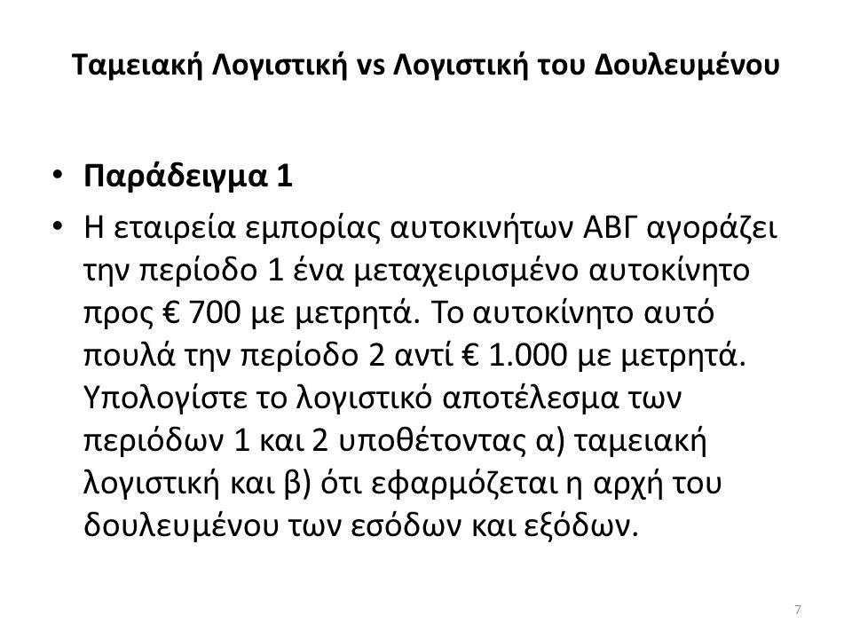 Ταμειακή Λογιστική vs Λογιστική του Δουλευμένου Παράδειγμα 1 Η εταιρεία εμπορίας αυτοκινήτων ΑΒΓ αγοράζει την περίοδο 1 ένα μεταχειρισμένο αυτοκίνητο προς € 700 με μετρητά.