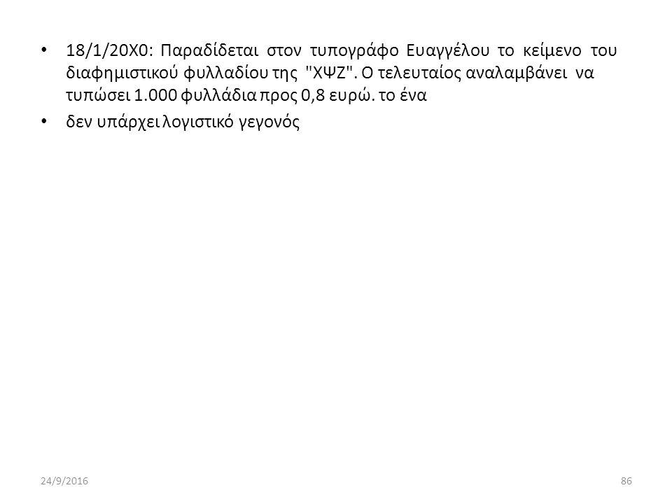18/1/20Χ0: Παραδίδεται στον τυπογράφο Ευαγγέλου το κείμενο του διαφημιστικού φυλλαδίου της ΧΨΖ .