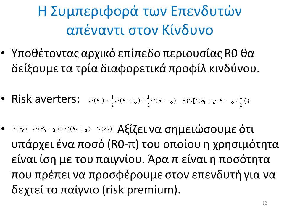 Η Συμπεριφορά των Επενδυτών απέναντι στον Κίνδυνο Υποθέτοντας αρχικό επίπεδο περιουσίας R0 θα δείξουμε τα τρία διαφορετικά προφίλ κινδύνου.
