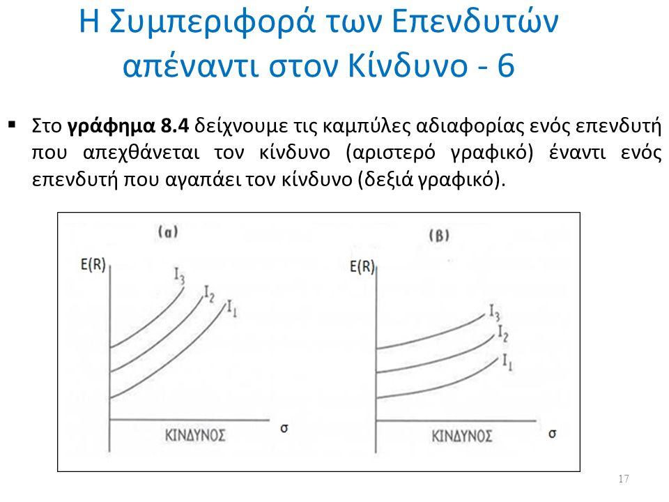 Η Συμπεριφορά των Επενδυτών απέναντι στον Κίνδυνο - 6 17  Στο γράφημα 8.4 δείχνουμε τις καμπύλες αδιαφορίας ενός επενδυτή που απεχθάνεται τον κίνδυνο (αριστερό γραφικό) έναντι ενός επενδυτή που αγαπάει τον κίνδυνο (δεξιά γραφικό).