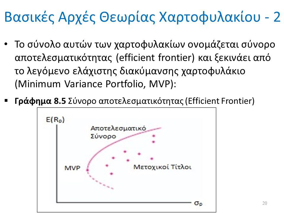 Βασικές Αρχές Θεωρίας Χαρτοφυλακίου - 2 Το σύνολο αυτών των χαρτοφυλακίων ονομάζεται σύνορο αποτελεσματικότητας (efficient frontier) και ξεκινάει από το λεγόμενο ελάχιστης διακύμανσης χαρτοφυλάκιο (Minimum Variance Portfolio, MVP):  Γράφημα 8.5 Σύνορο αποτελεσματικότητας (Efficient Frontier) 20