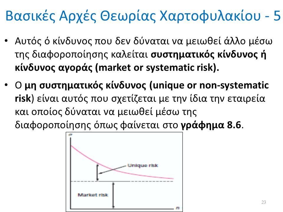 Βασικές Αρχές Θεωρίας Χαρτοφυλακίου - 5 Αυτός ό κίνδυνος που δεν δύναται να μειωθεί άλλο μέσω της διαφοροποίησης καλείται συστηματικός κίνδυνος ή κίνδυνος αγοράς (market or systematic risk).