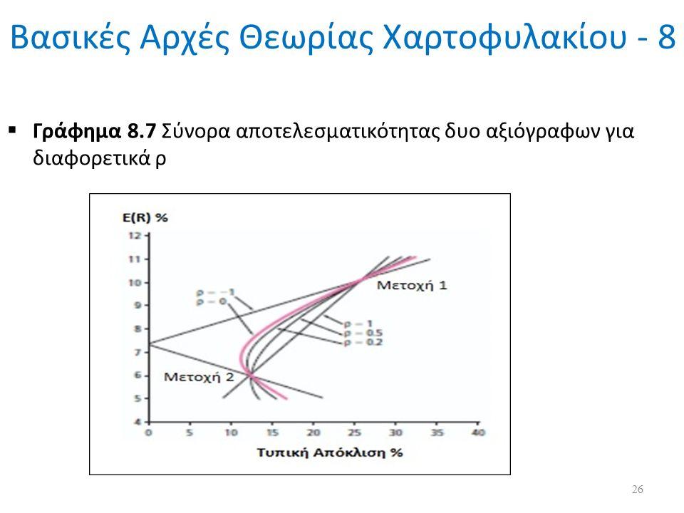 Βασικές Αρχές Θεωρίας Χαρτοφυλακίου - 8  Γράφημα 8.7 Σύνορα αποτελεσματικότητας δυο αξιόγραφων για διαφορετικά ρ 26