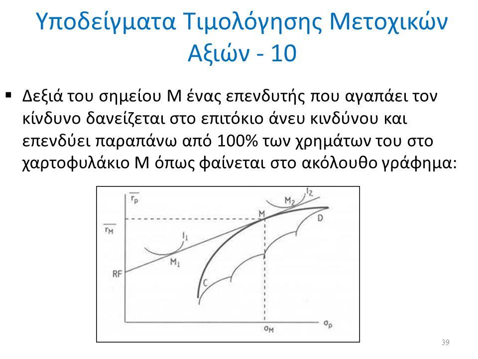 Υποδείγματα Τιμολόγησης Μετοχικών Αξιών - 10  Δεξιά του σημείου Μ ένας επενδυτής που αγαπάει τον κίνδυνο δανείζεται στο επιτόκιο άνευ κινδύνου και επενδύει παραπάνω από 100% των χρημάτων του στο χαρτοφυλάκιο Μ όπως φαίνεται στο ακόλουθο γράφημα: 39
