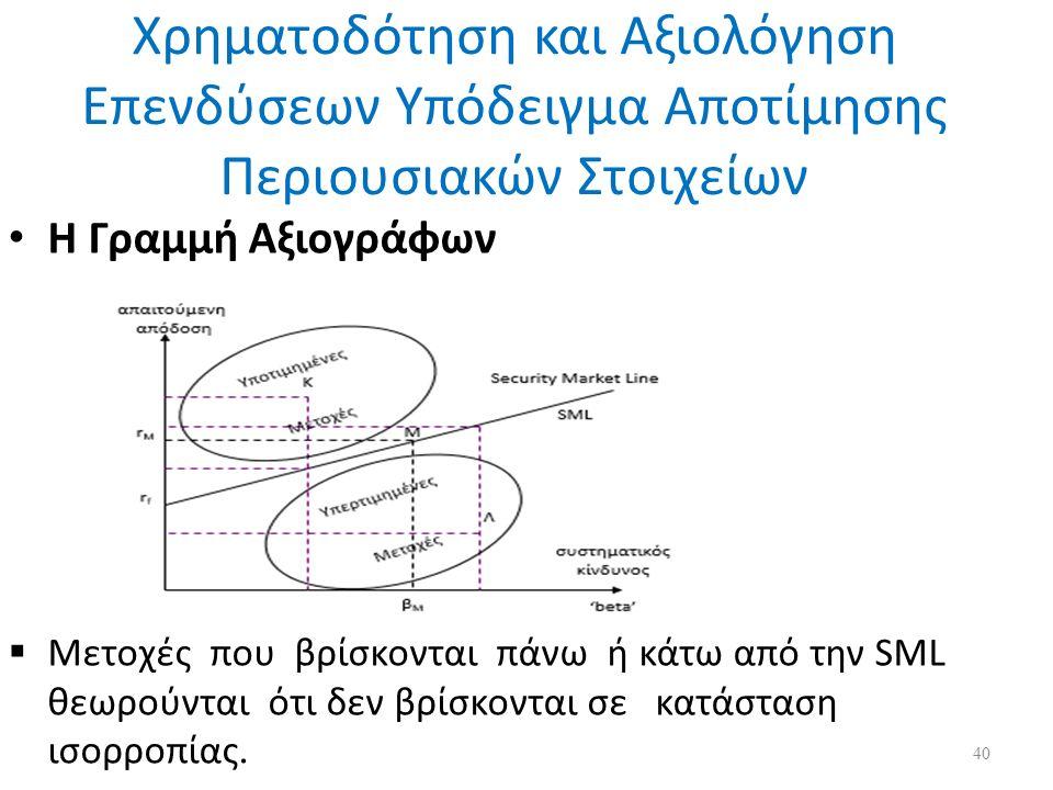 Χρηματοδότηση και Αξιολόγηση Επενδύσεων Υπόδειγμα Αποτίμησης Περιουσιακών Στοιχείων Η Γραμμή Αξιογράφων  Μετοχές που βρίσκονται πάνω ή κάτω από την SML θεωρούνται ότι δεν βρίσκονται σε κατάσταση ισορροπίας.