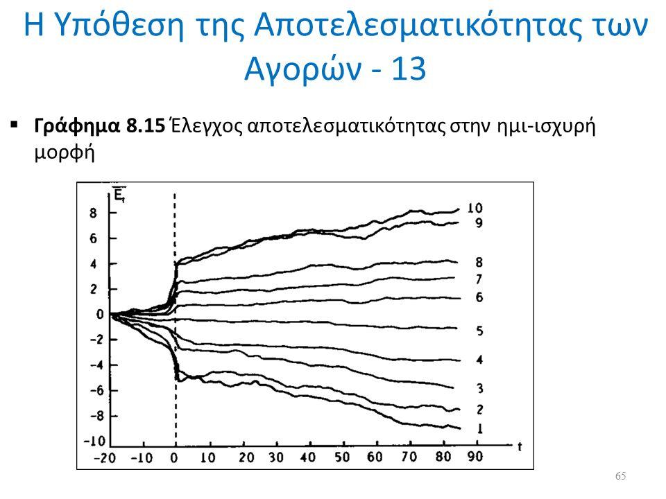Η Υπόθεση της Αποτελεσματικότητας των Αγορών - 13  Γράφημα 8.15 Έλεγχος αποτελεσματικότητας στην ημι-ισχυρή μορφή 65