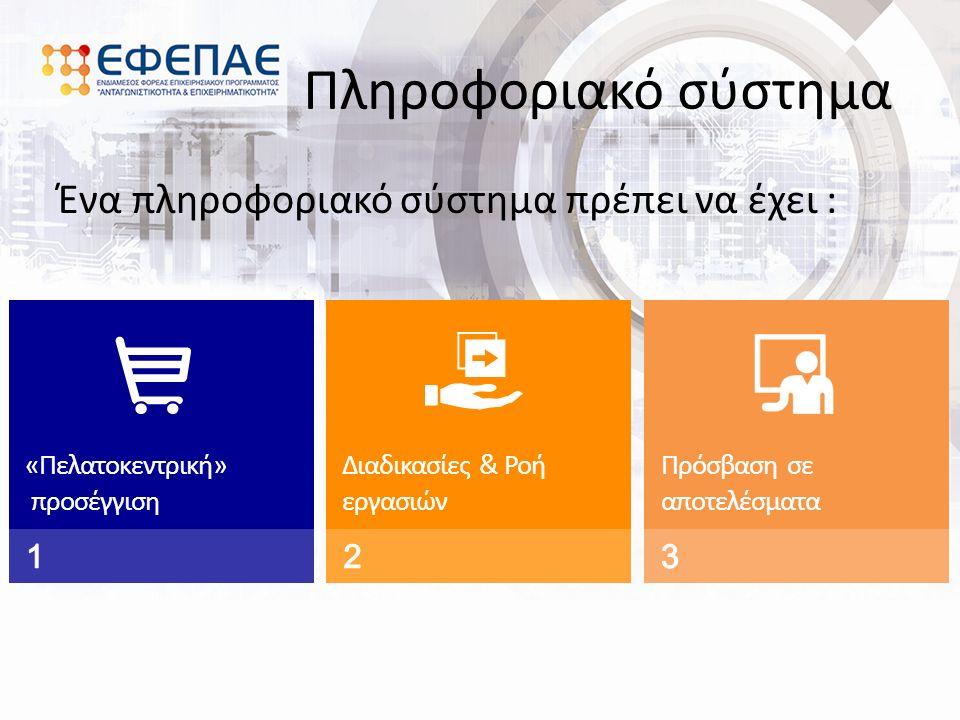 Ένα πληροφοριακό σύστημα πρέπει να έχει : «Πελατοκεντρική» προσέγγιση Πρόσβαση σε αποτελέσματα Διαδικασίες & Ροή εργασιών