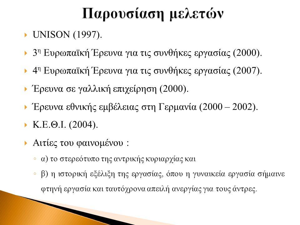  UNISON (1997).  3 η Ευρωπαϊκή Έρευνα για τις συνθήκες εργασίας (2000).  4 η Ευρωπαϊκή Έρευνα για τις συνθήκες εργασίας (2007).  Έρευνα σε γαλλική