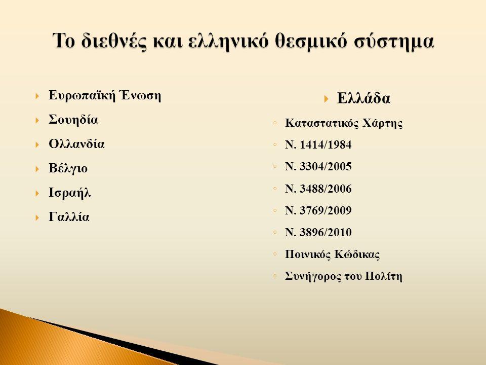  UNISON (1997). 3 η Ευρωπαϊκή Έρευνα για τις συνθήκες εργασίας (2000).