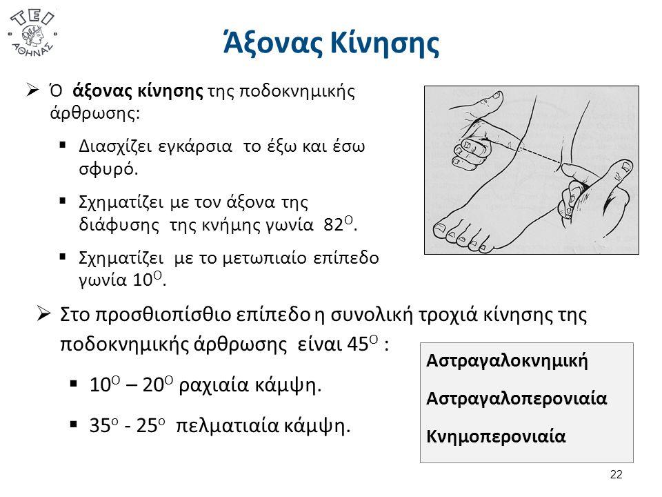 Άξονας Κίνησης  Στο προσθιοπίσθιο επίπεδο η συνολική τροχιά κίνησης της ποδοκνημικής άρθρωσης είναι 45 Ο :  10 Ο – 20 Ο ραχιαία κάμψη.  35 ο - 25 ο