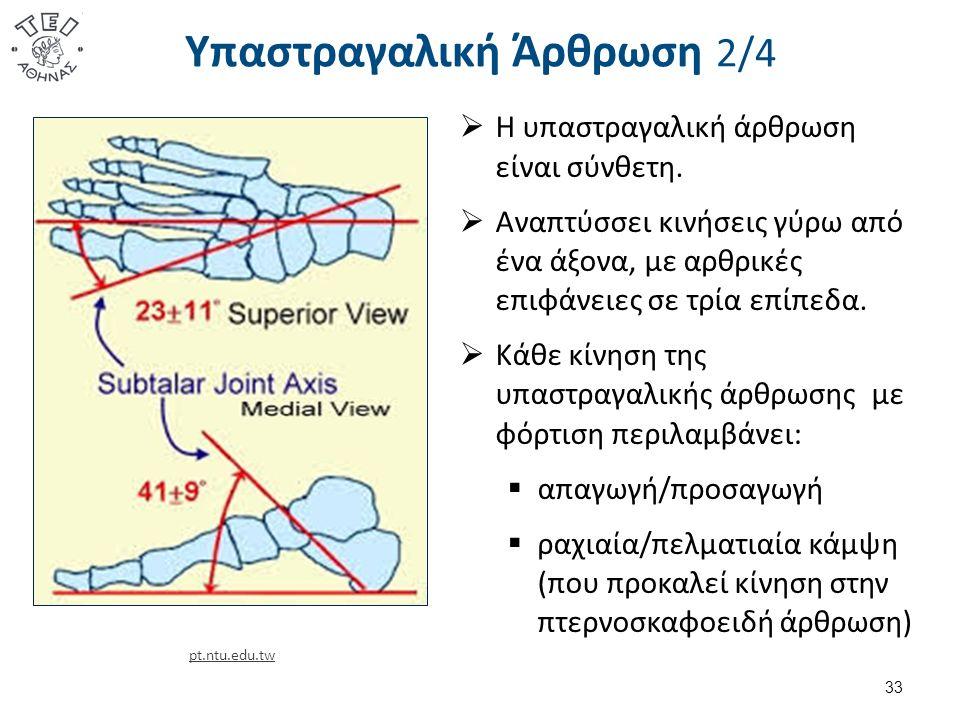 Υπαστραγαλική Άρθρωση 2/4  Η υπαστραγαλική άρθρωση είναι σύνθετη.  Αναπτύσσει κινήσεις γύρω από ένα άξονα, με αρθρικές επιφάνειες σε τρία επίπεδα. 